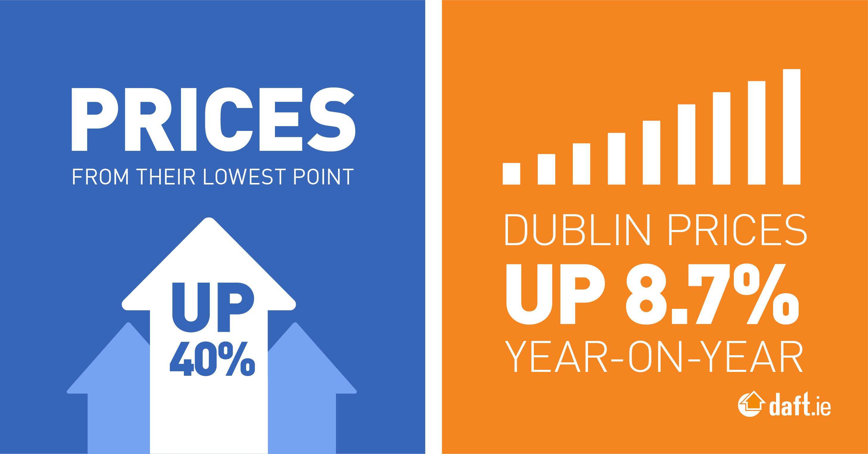 irish house price report q1 2017 | daft.ie