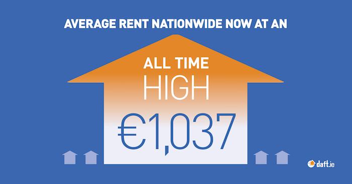 Rent highs
