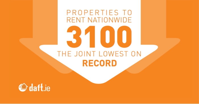 Properties to rent nationwide
