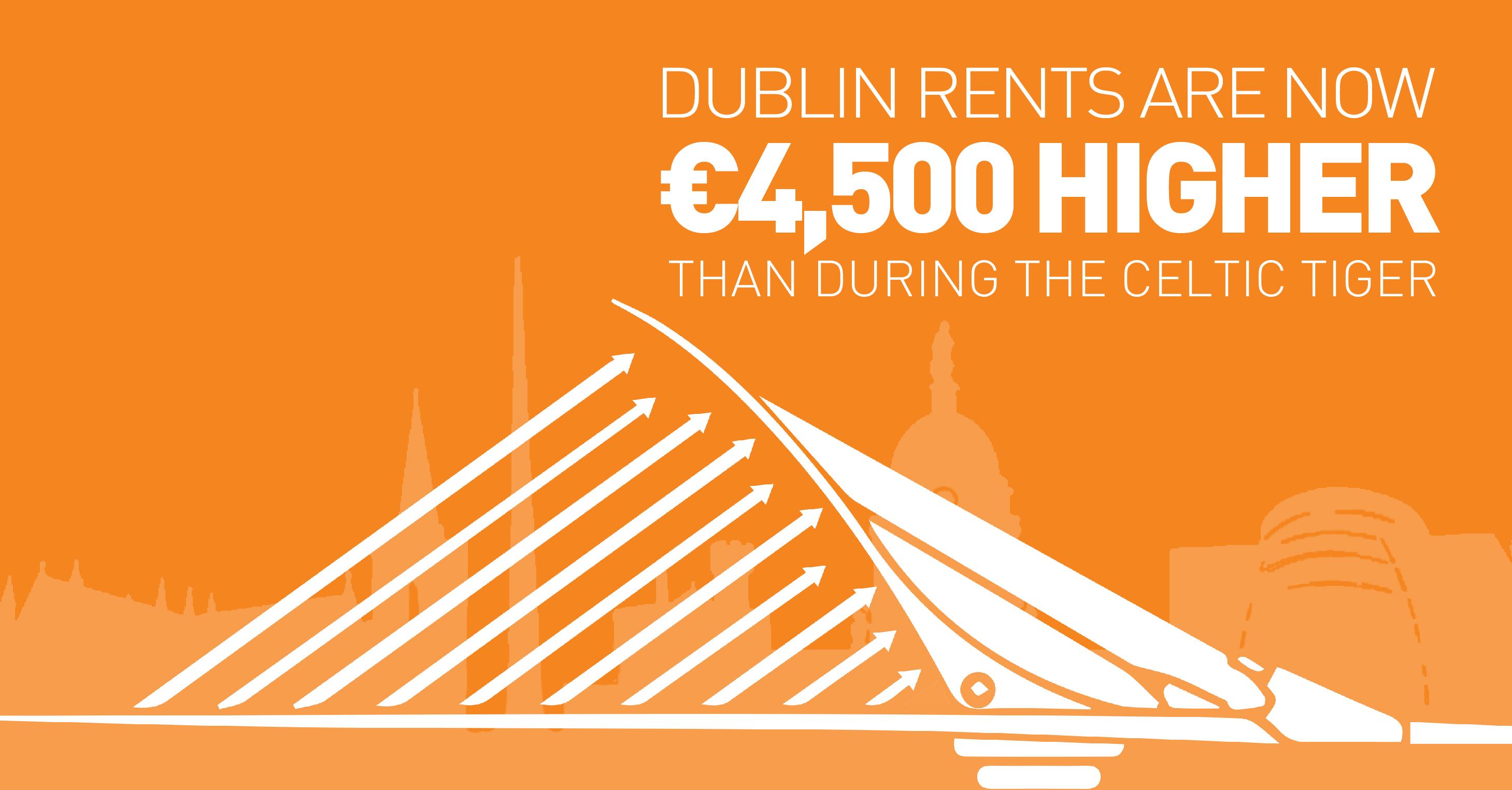 Dublin rents