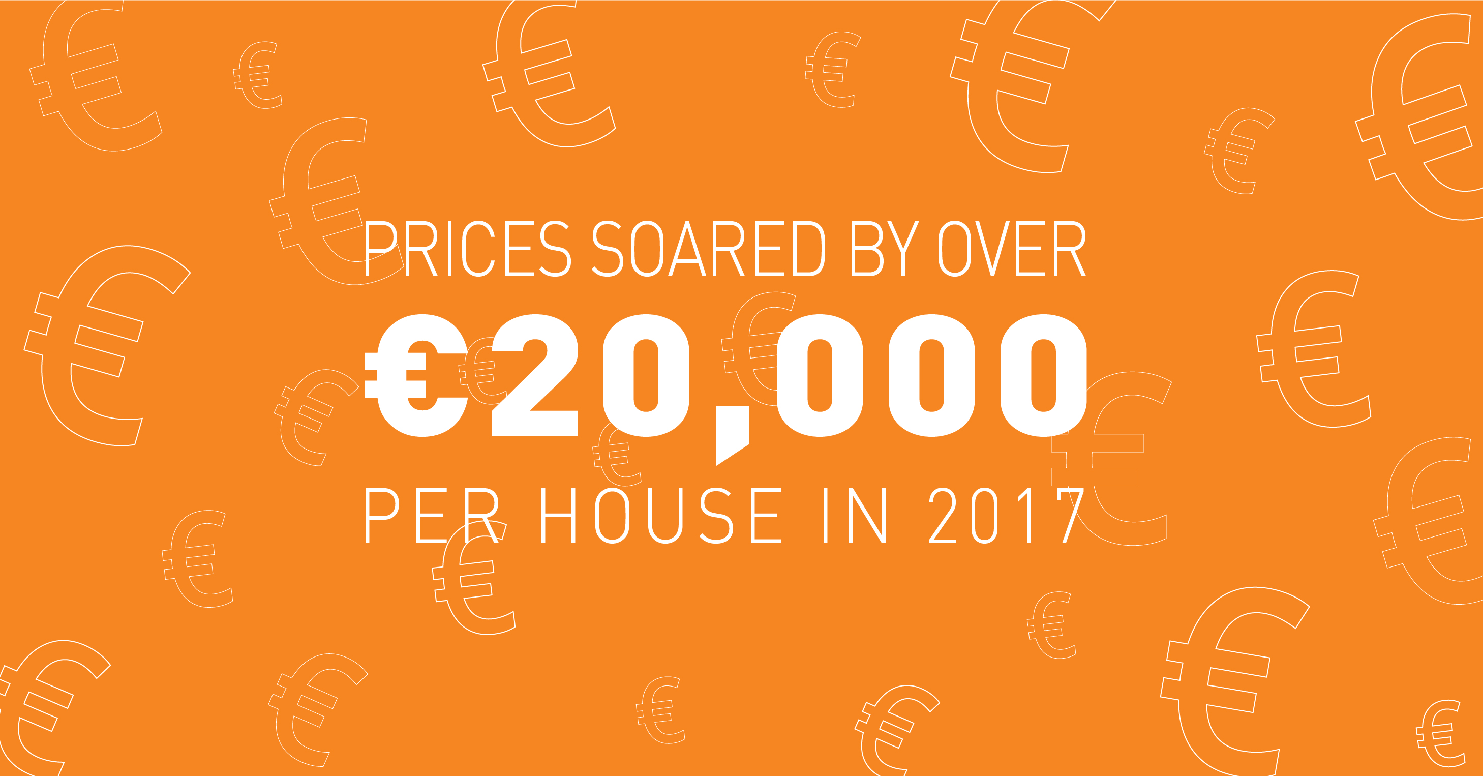 Prices soared by over €20,000 per house in 2017