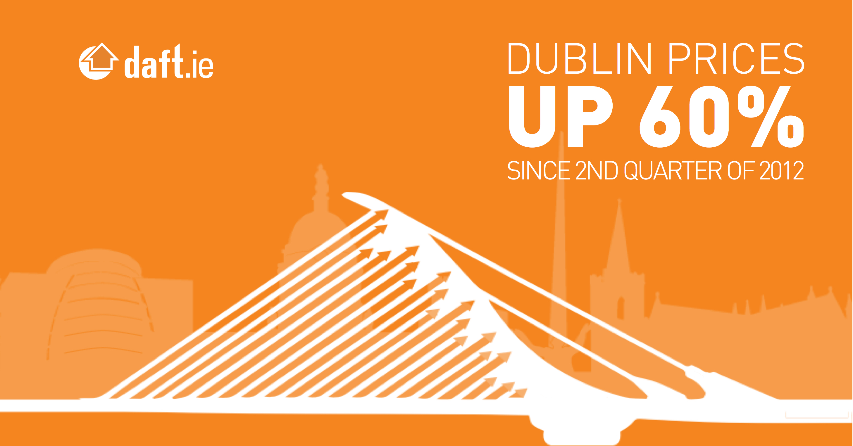 Dublin Prices up 60% since 2nd quater of 2012