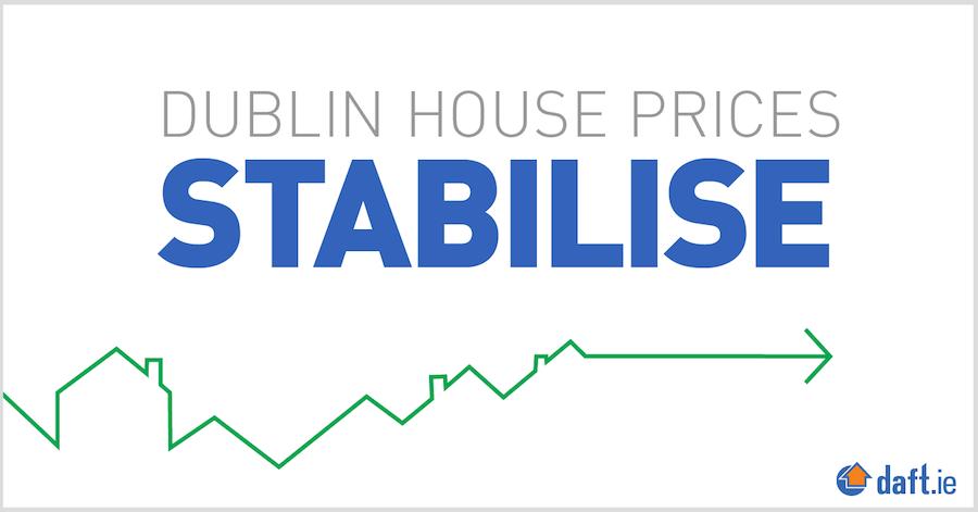 Dublin prices stabilise