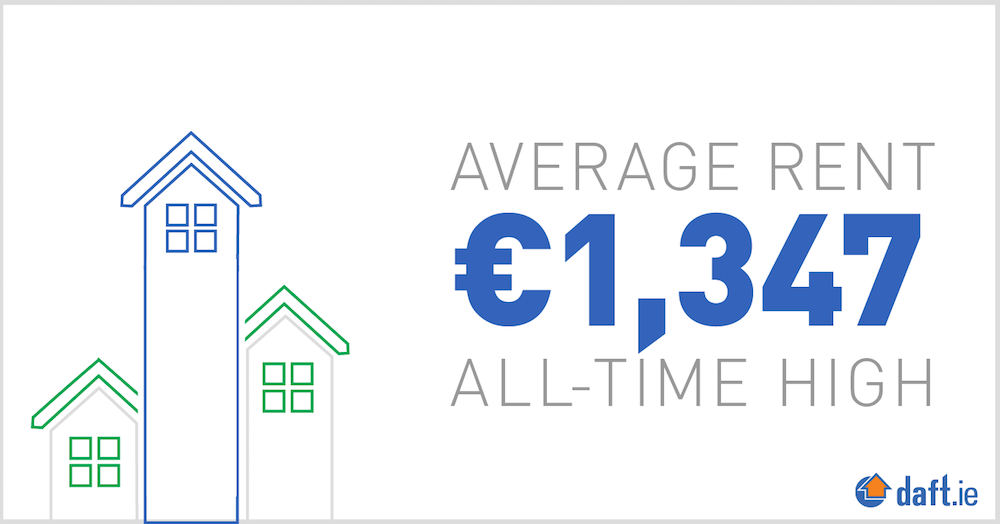 Average rent at all-time high