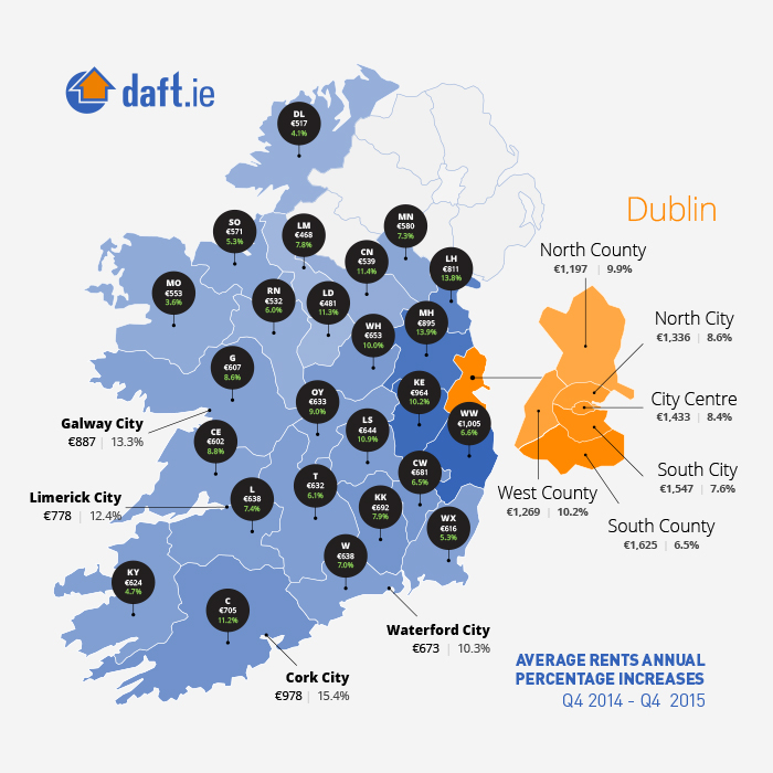 Map of Ireland for Rental
