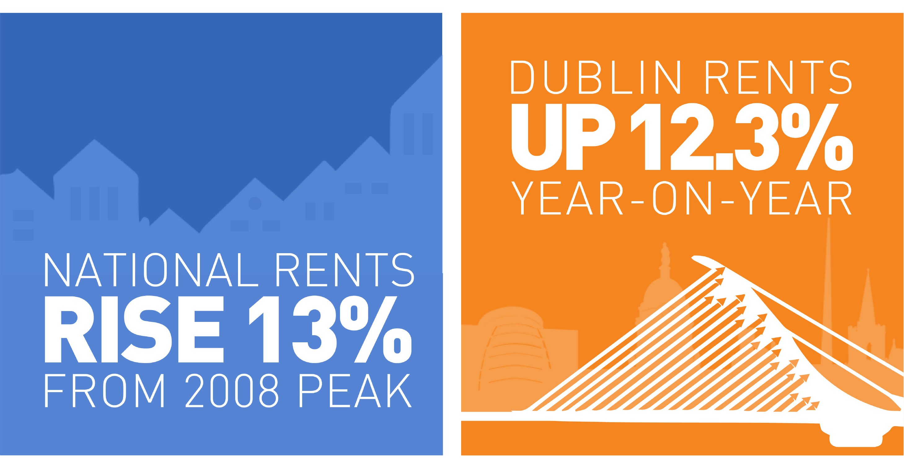 Graphic showing percentage increases in rent