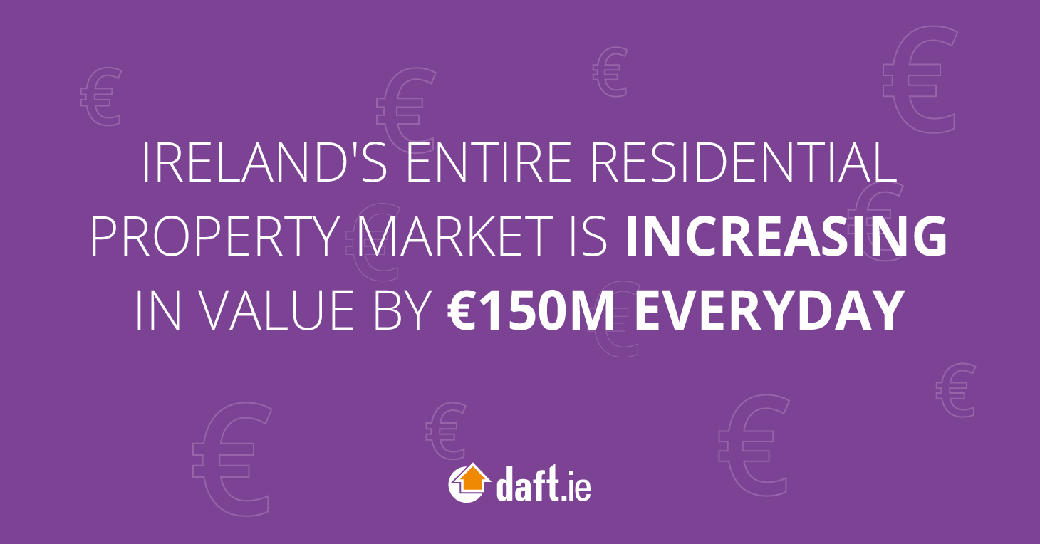 Ireland's entire residential market increasing by €150 million everyday