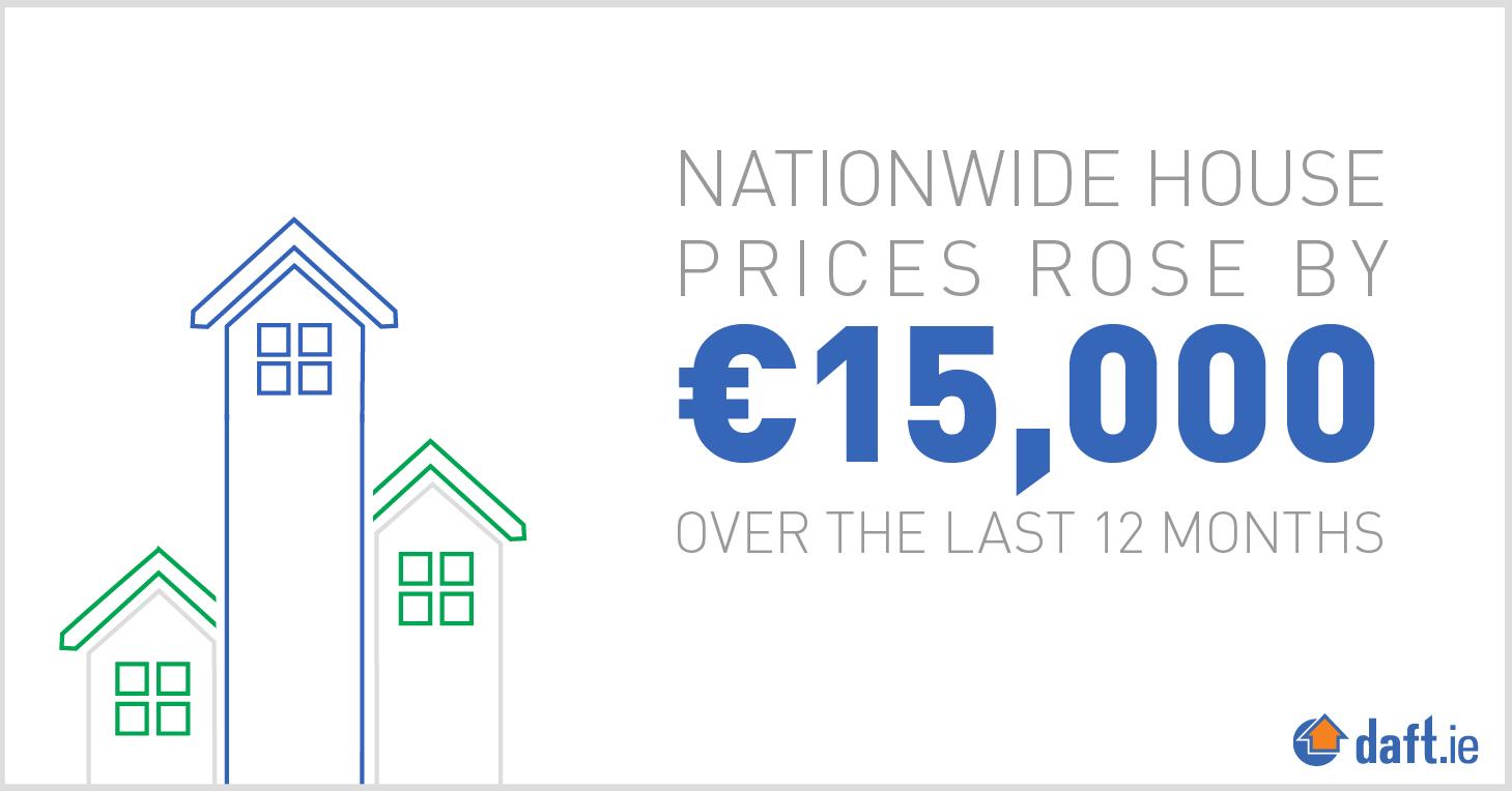 Irish House Price Report Q1 2019 | Daft ie
