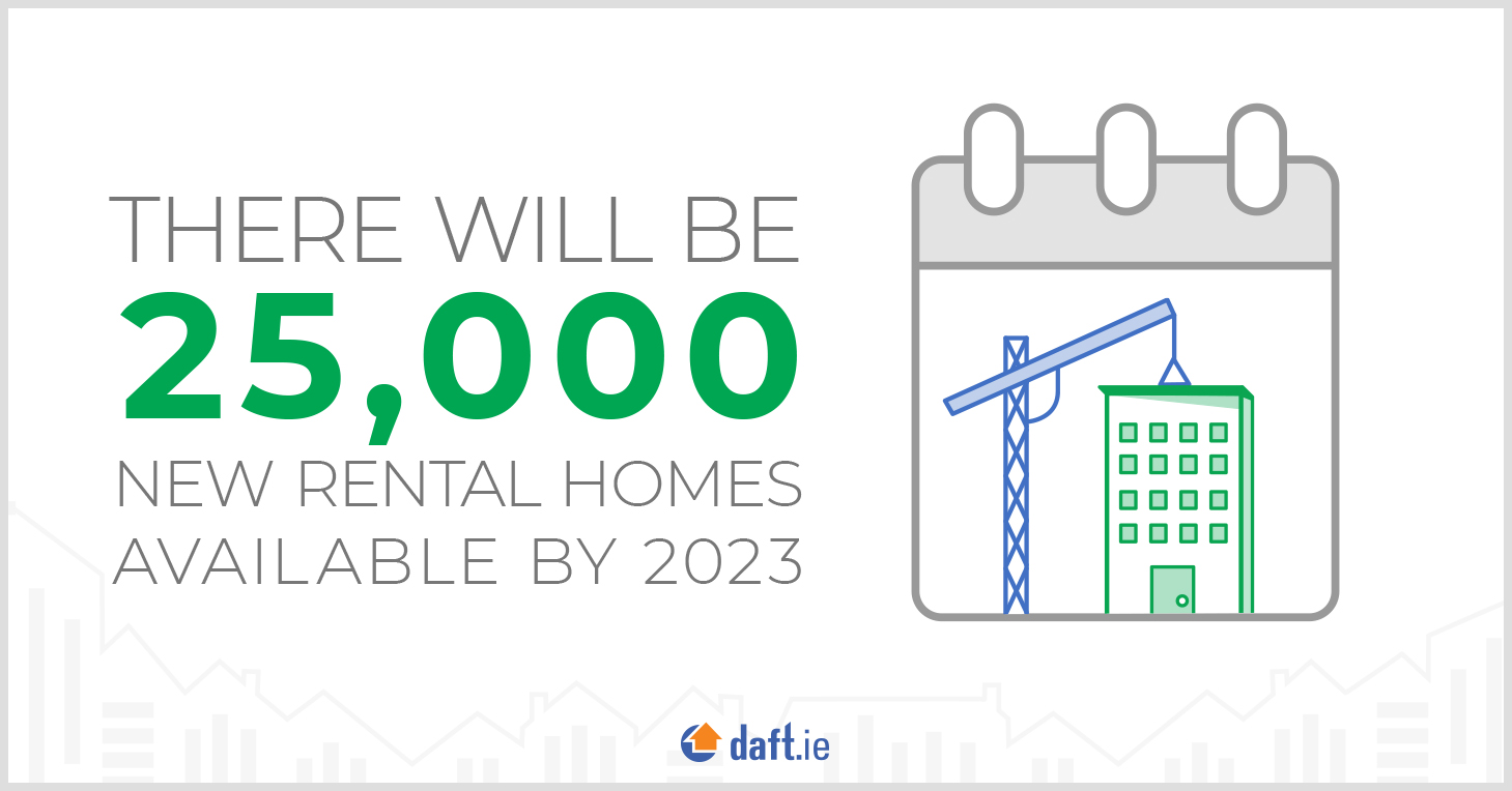 25,000 New rental homes available by 2013