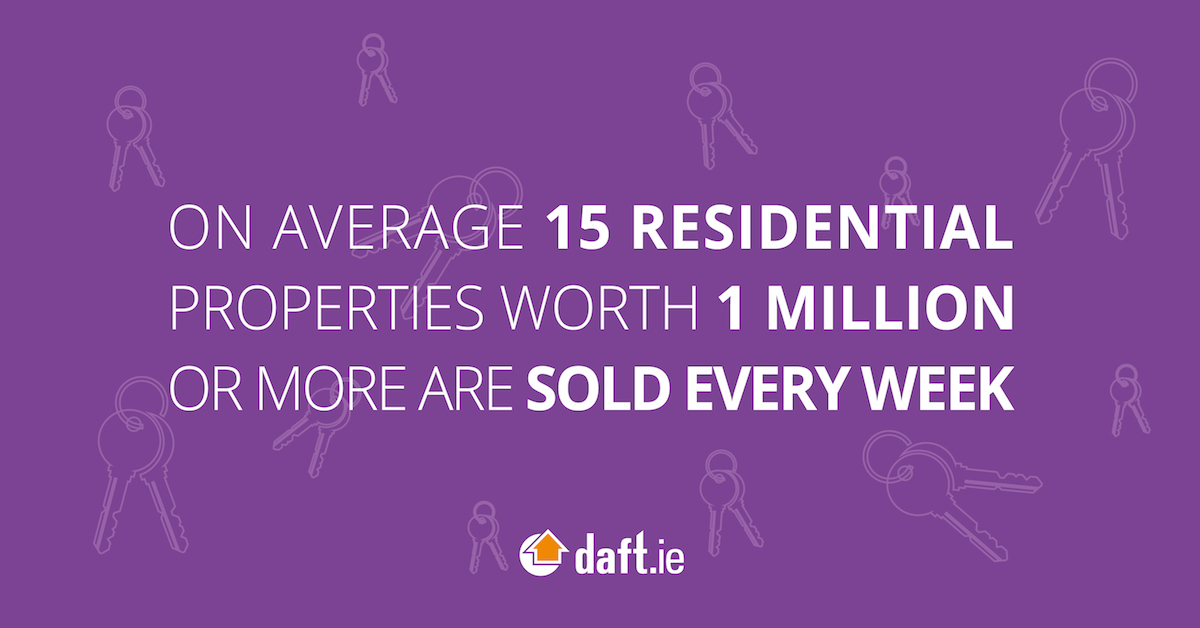On average 15 residential properties worth 1 million or more are sold every week