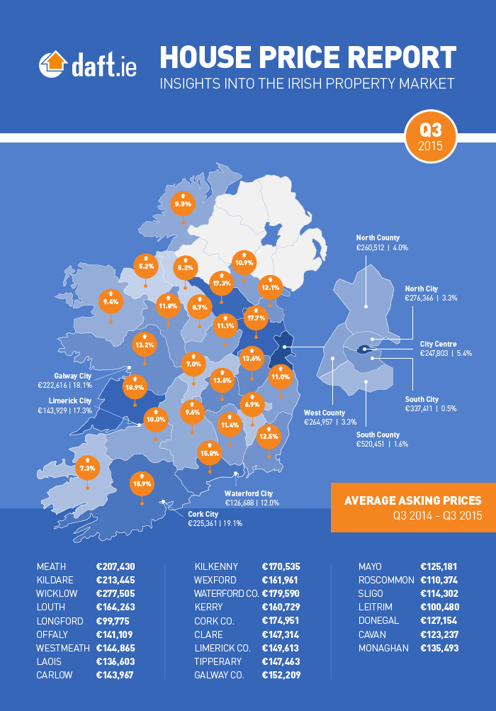 Q3 2015 House Price Map