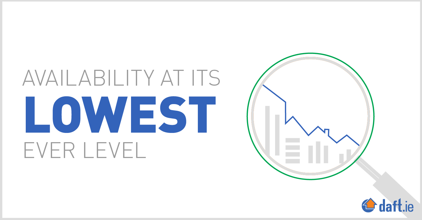Availability at its lowest ever level