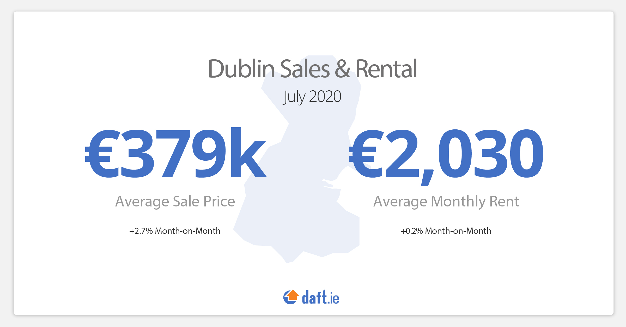 Dublin sales and rental average prices